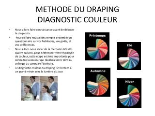 METHODE DU DRAPING DIAGNOSTIC COULEUR