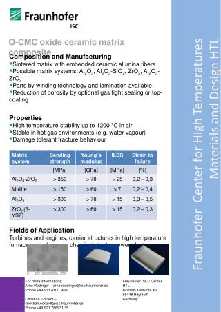 Fraunhofer  Center for High Temperatures Materials and Design HTL
