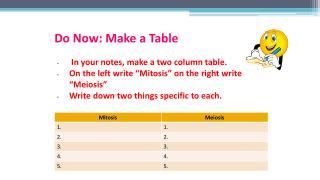 Do Now: Make a Table