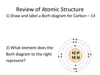 Review of Atomic Structure