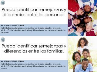 Puedo identificar semejanzas y diferencias  entre  las personas .