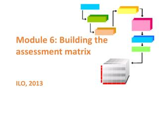 Module  6 :  Building the assessment matrix