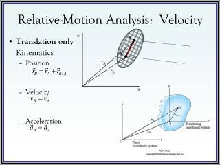 Relative-Motion Analysis:  Velocity