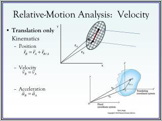Relative-Motion Analysis:  Velocity