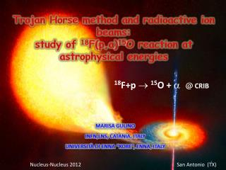 Trojan Horse method and radioactive ion beams: