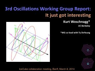 3rd Oscillations Working Group Report: I t just got interesting