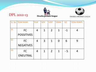 DPL 2012-13