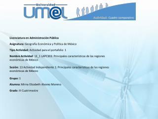 Licenciatura en Administración Pública Asignatura: Geografía Económica y Política de México