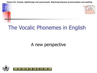 The Vocalic Phonemes in English