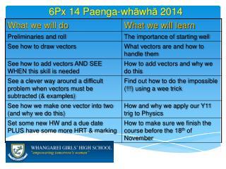 6 Px 14  Paenga-wh ā wh ā  2014