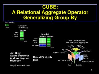 CUBE:  A Relational Aggregate Operator  Generalizing Group By