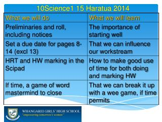 10Science1 15  Haratua  2014