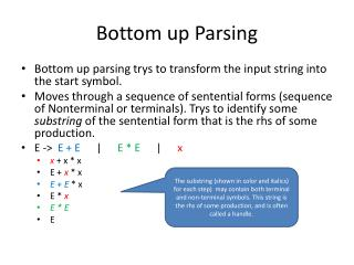 Bottom up Parsing