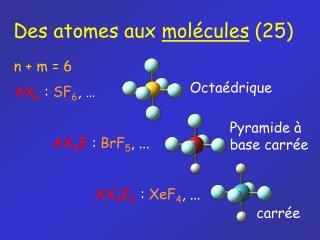 Des atomes aux mol cules 25