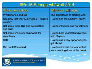 6 Px 16  Paenga-wh ā wh ā  2014