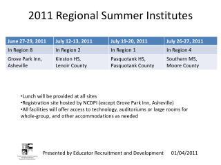 2011 Regional Summer Institutes