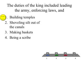 The duties of the king included leading the army, enforcing laws, and
