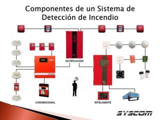 Componentes de un Sistema de  Detección de Incendio