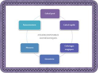 ATELIERS DISPONIBLES  -MATHÉMATIQUES-