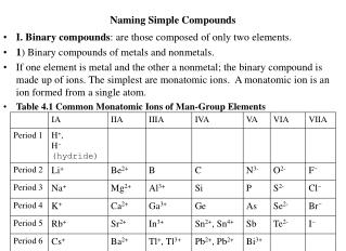 Naming Simple Compounds