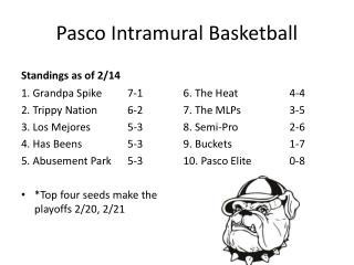 Pasco Intramural Basketball