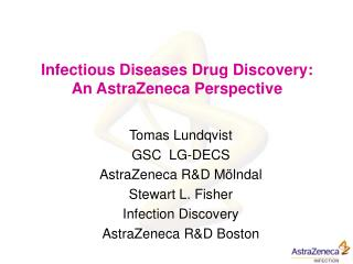 Infectious Diseases Drug Discovery: An AstraZeneca Perspective