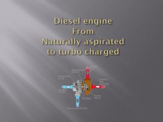 Diesel engine From Naturally aspirated to turbo charged