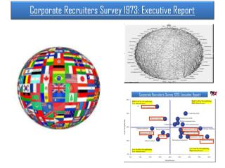Corporate Recruiters Survey 1973: Executive Report
