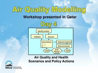 Air Quality  Modelling