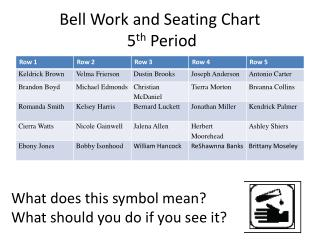 Bell Work and Seating Chart   5 th  Period