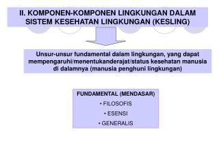 II. KOMPONEN-KOMPONEN LINGKUNGAN DALAM SISTEM KESEHATAN LINGKUNGAN (KESLING)