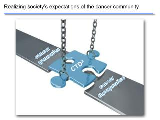 Realizing society's expectations of the cancer community