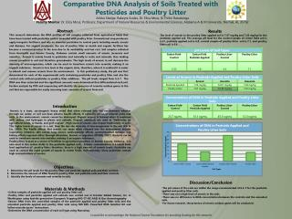 Comparative DNA Analysis of Soils Treated with Pesticides and Poultry Litter