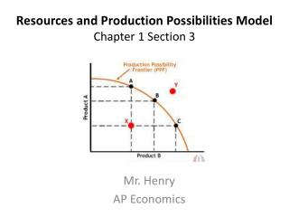 Resources and Production Possibilities Model Chapter 1 Section 3