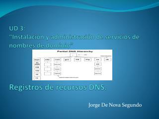 Jorge De Nova Segundo