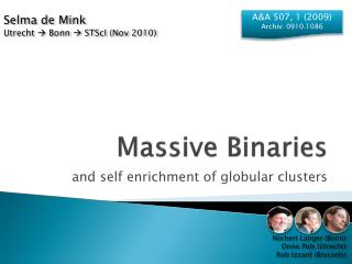 Massive Binaries
