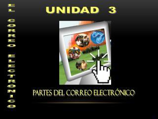 PARTES DEL CORREO ELECTRÓNICO