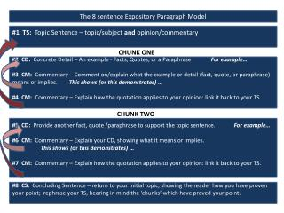 #1  TS:   Topic Sentence – topic/subject  and  opinion/commentary