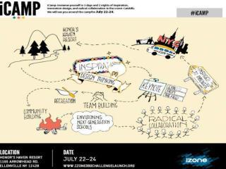 iCamp July 22-24, 2013
