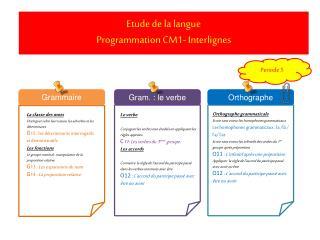 Etude de la langue Programmation CM1-  I nterlignes