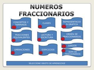 NUMEROS    FRACCIONARIOS