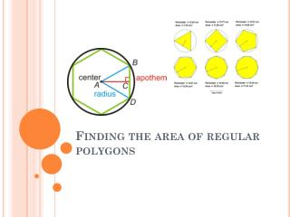 Finding the area of regular polygons