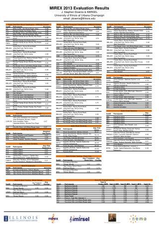 MIREX 2013 Evaluation Results J. Stephen Downie & IMIRSEL