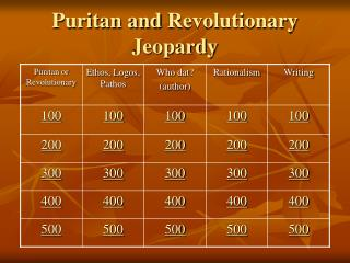 Puritan and  Revolutionary Jeopardy