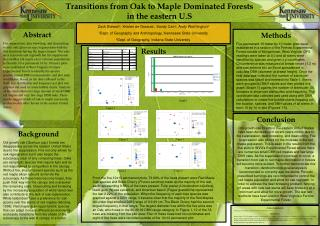 Transitions from Oak to Maple Dominated Forests  in the eastern U.S
