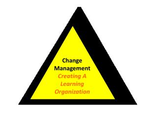 Change  Management  Creating A Learning  Organization @ carolynpittis   @ welmandigital
