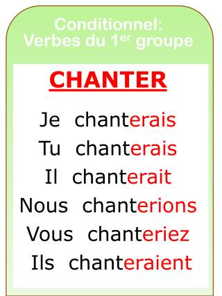 Conditionnel:  Verbes  du 1 er  groupe