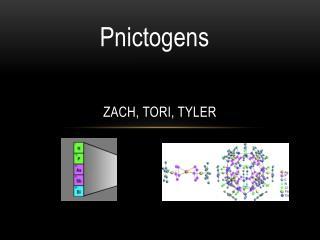 Zach, Tori, Tyler