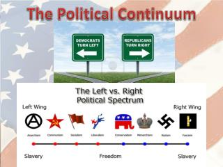 The Political Continuum