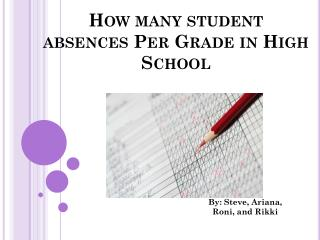 How many student absences Per Grade in High School